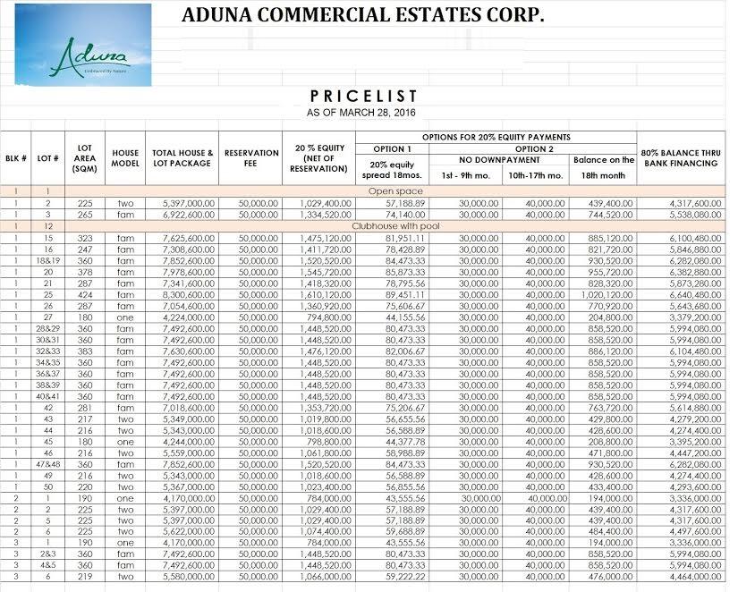 aduna-site-map